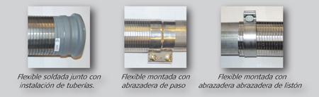 Formas de instlar los tubos flexibles Dinex