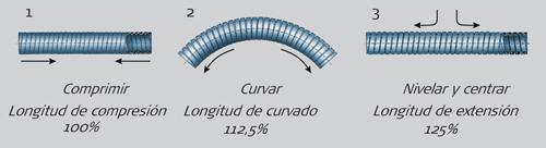 Instalación en 3 pasos de los tubos flexibles Dinex