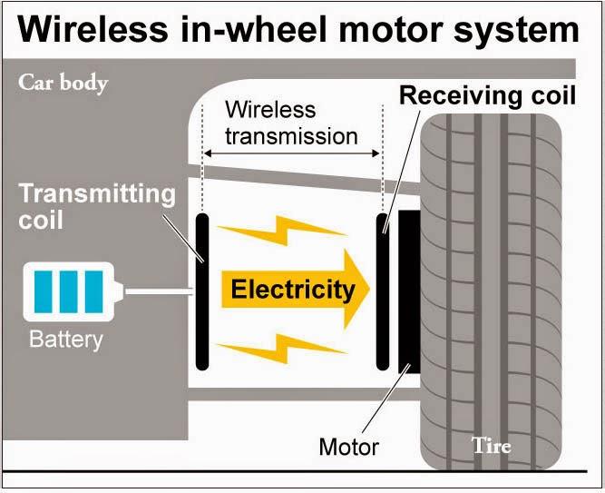 """Investigadores japoneses han desarrollado el primer motor eléctrico """"Wireless"""""""
